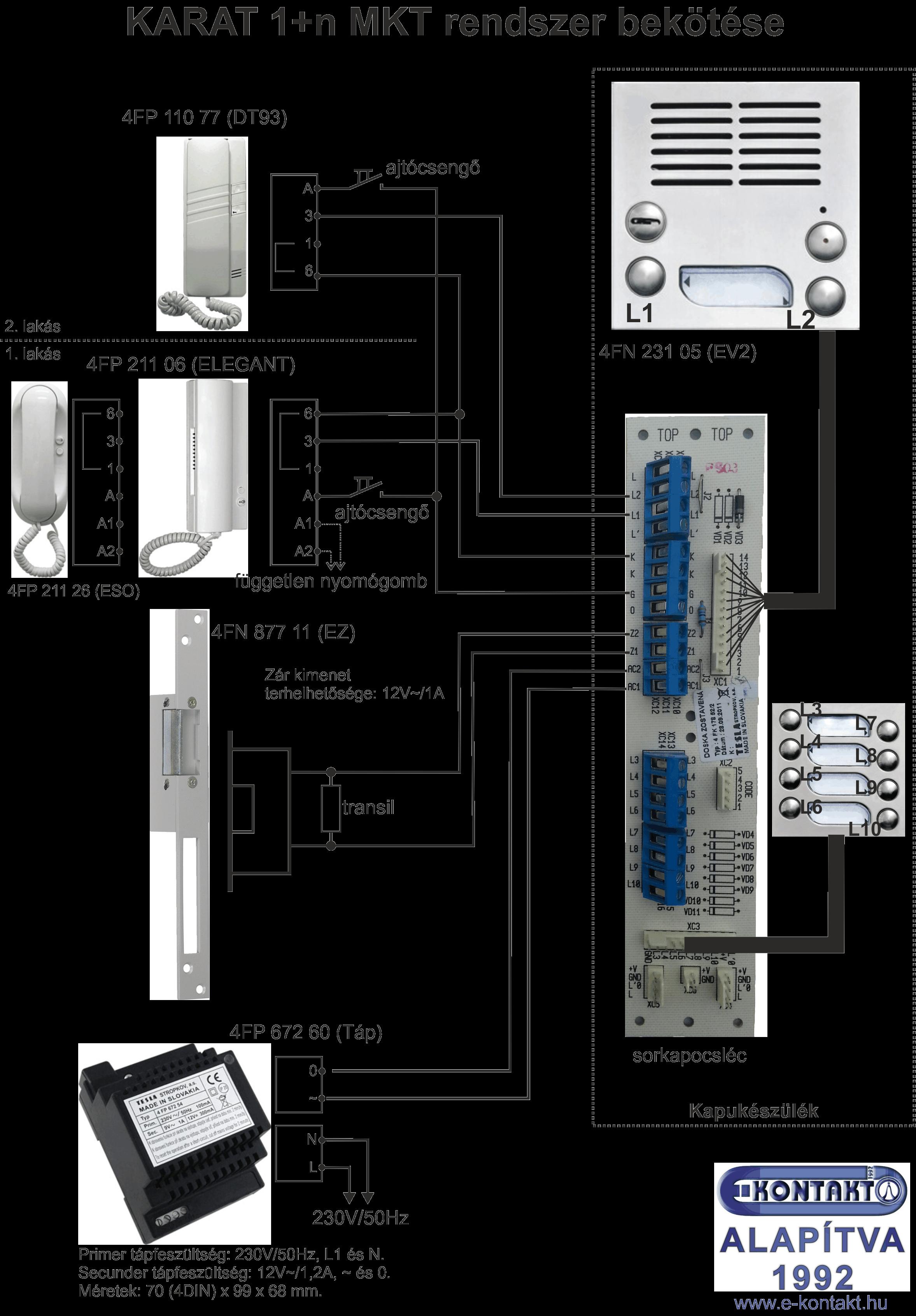 KARAT 1+n MKT  kaputelefon bekötése