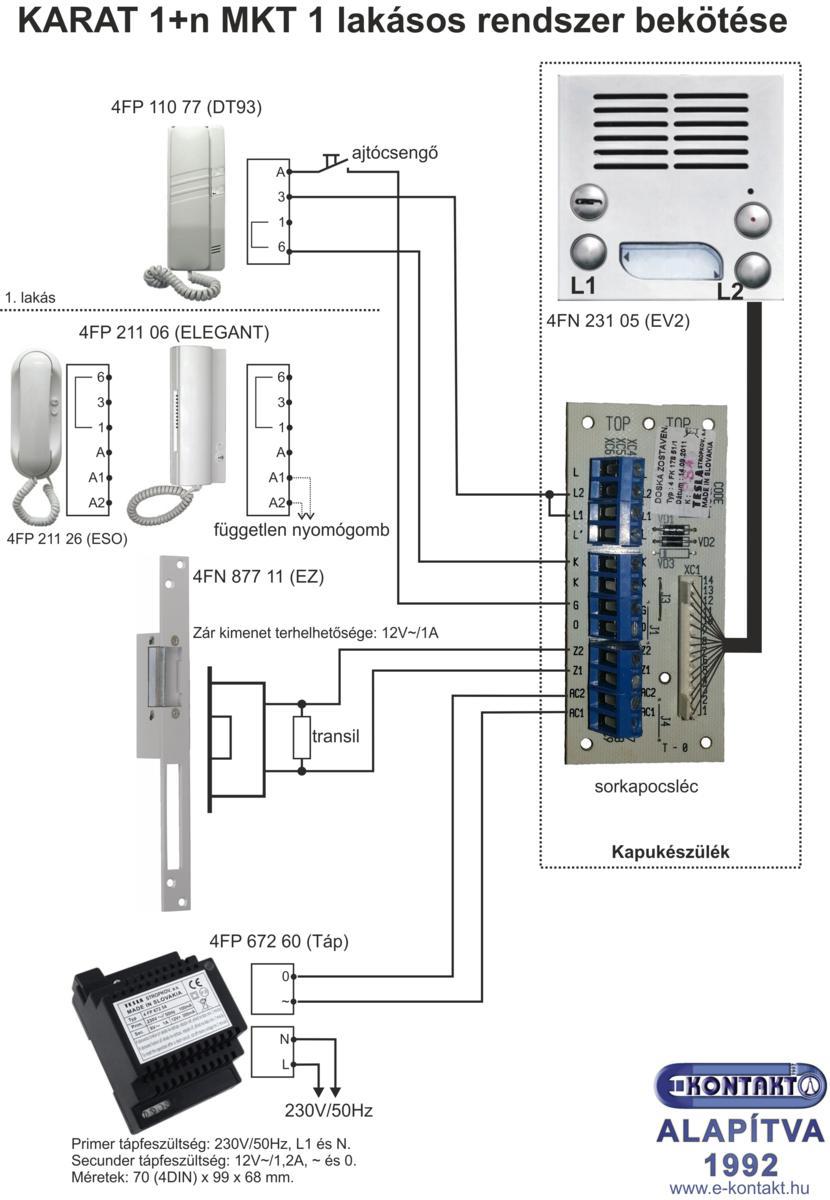 KARAT 1+n MKT 1 lakásos kaputelefon bekötése